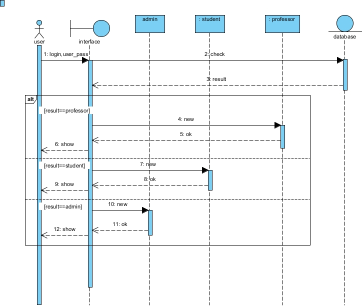 sequence diagram example for a rece management application