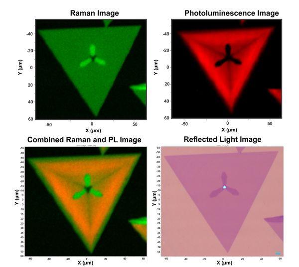 raman spectroscopy application for crystals