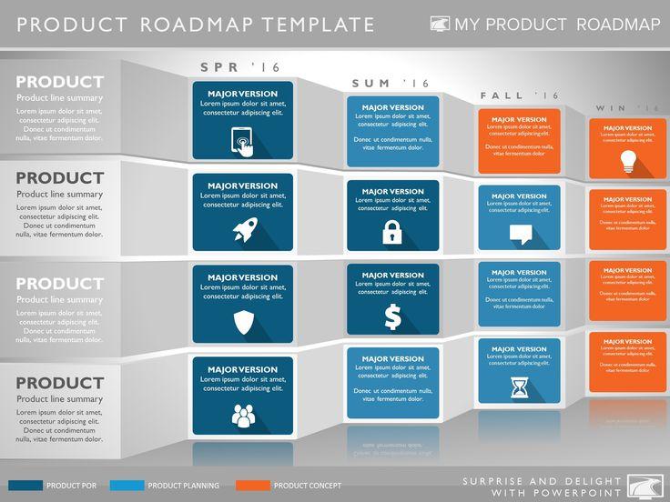 custom application development project plan template