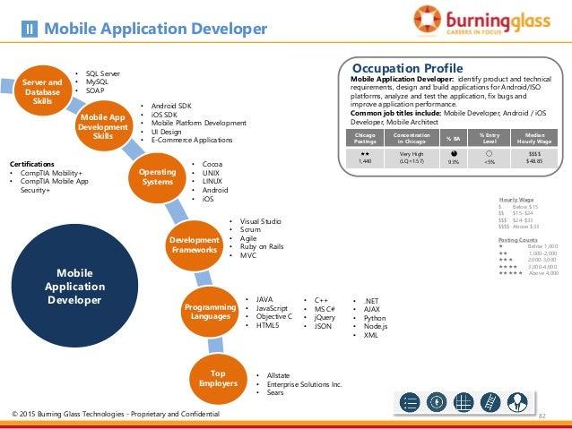 www job applications com sears application