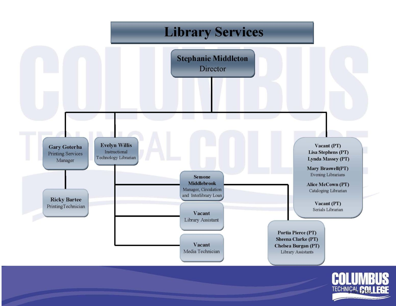 columbus state community college application