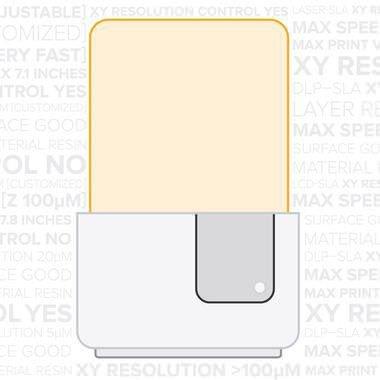 4 applications of 3d printers