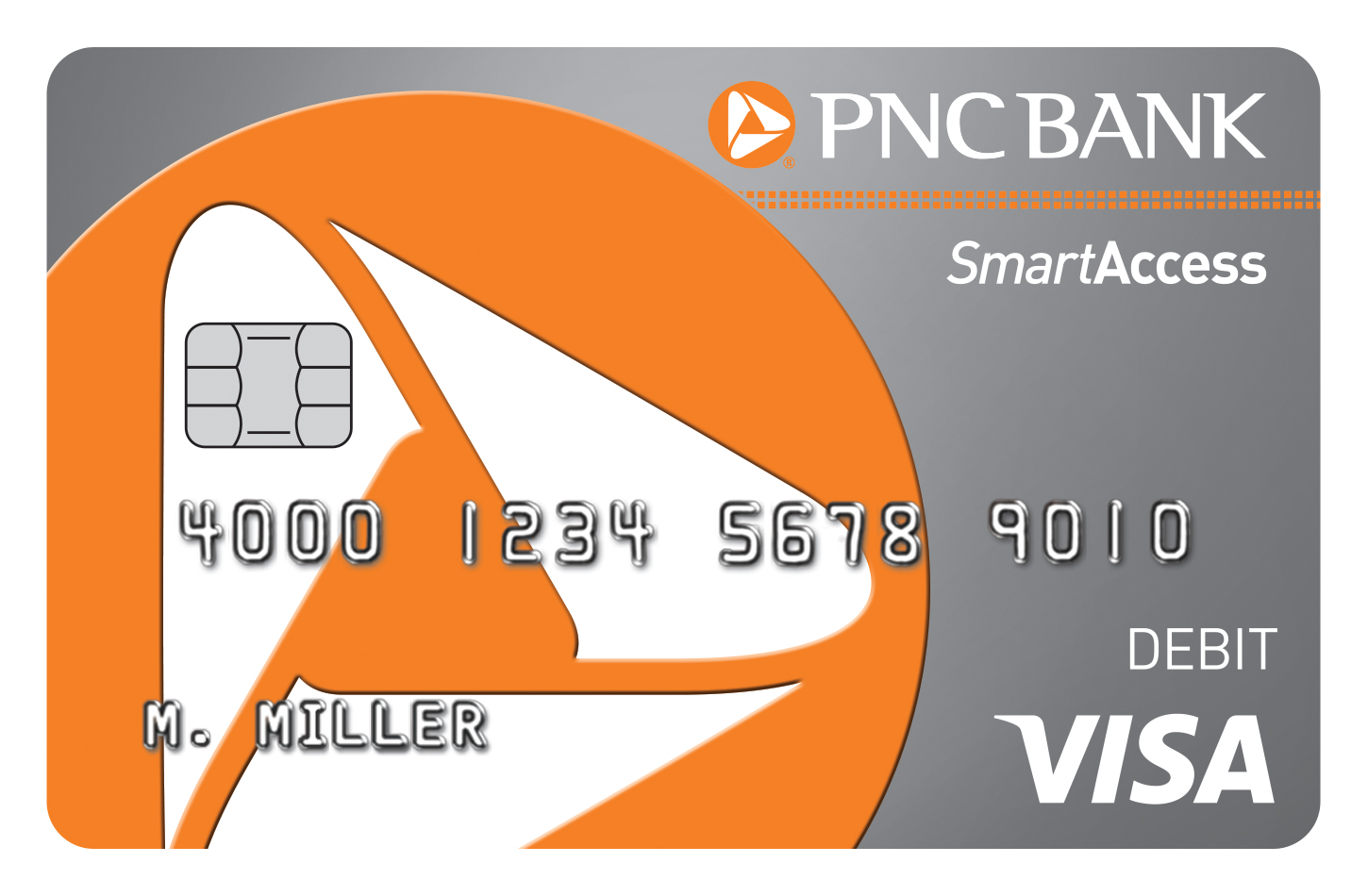 pnc credit card application declined