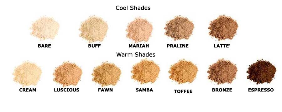 basic eye shadow application look books