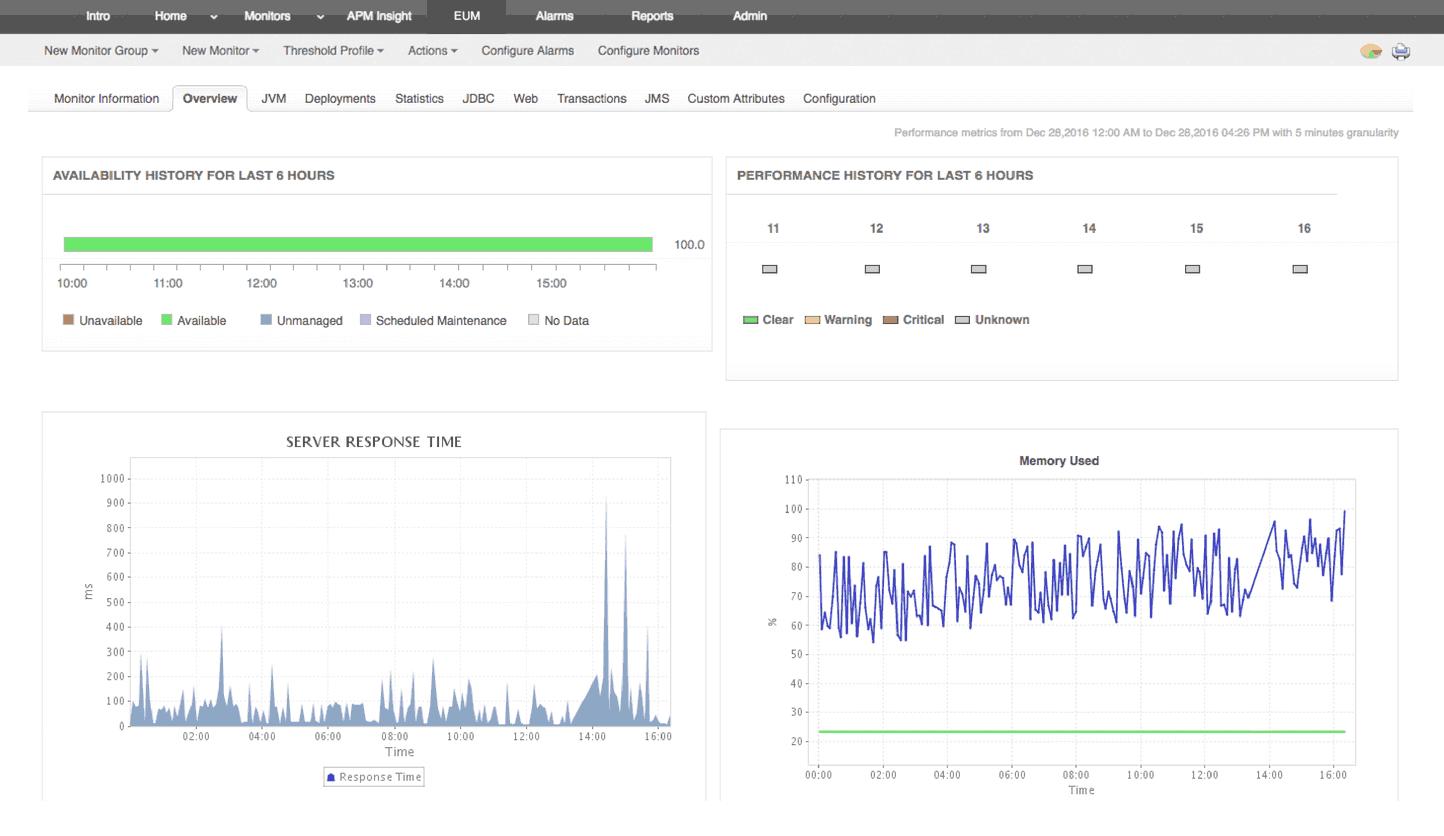 application performance management tools gartner