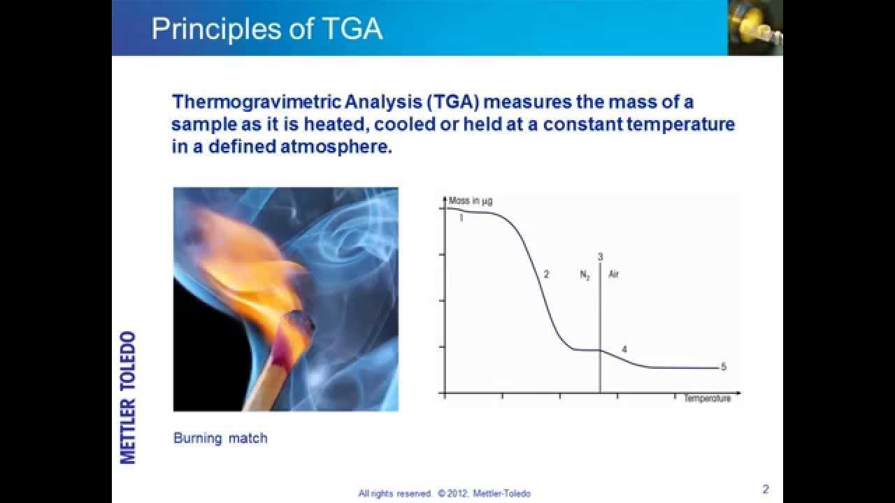 applications of thermogravimetric analysis ppt
