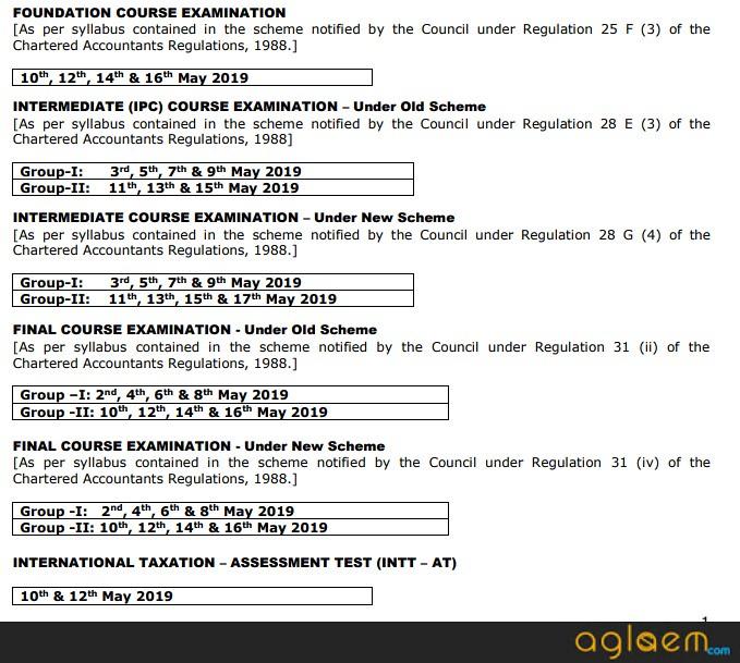 icai exam application form online