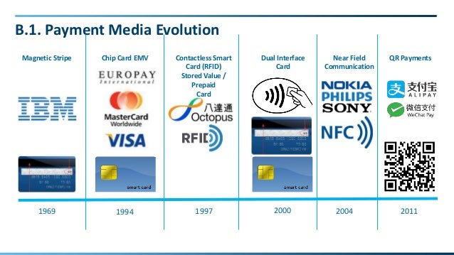 smart cards and its applications