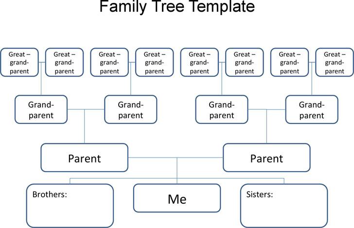 parent plus loan application online