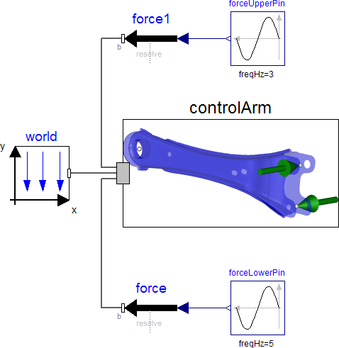 coupled rigid body dynamics with application to diving