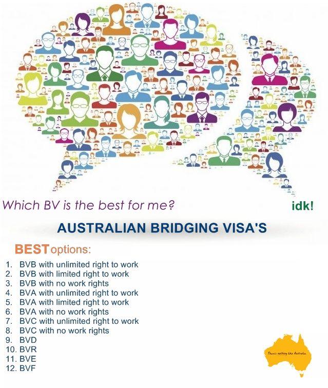 australian bridging visa b application
