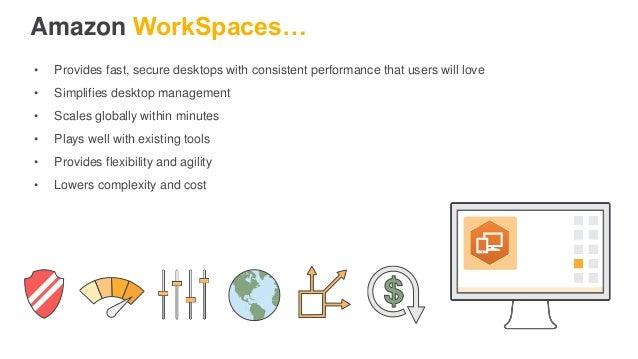 amazon workspaces application manager wam