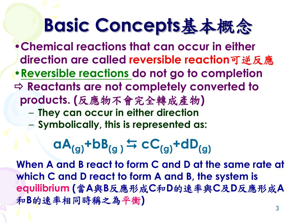 applications of chemical equilibrium the haber process