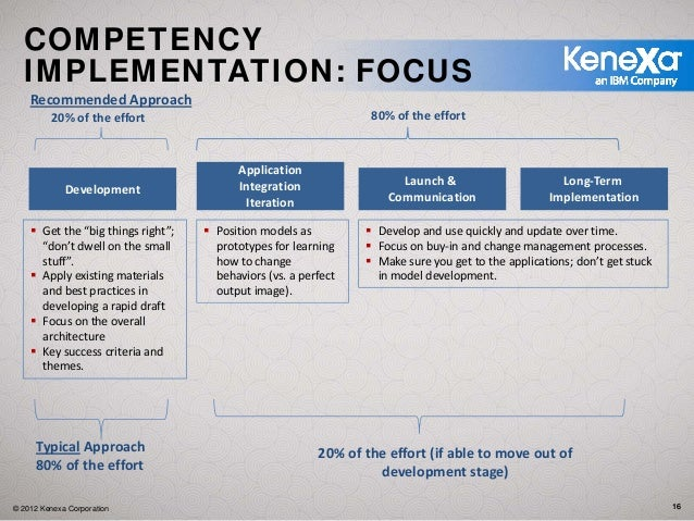 competency based applications waste of time