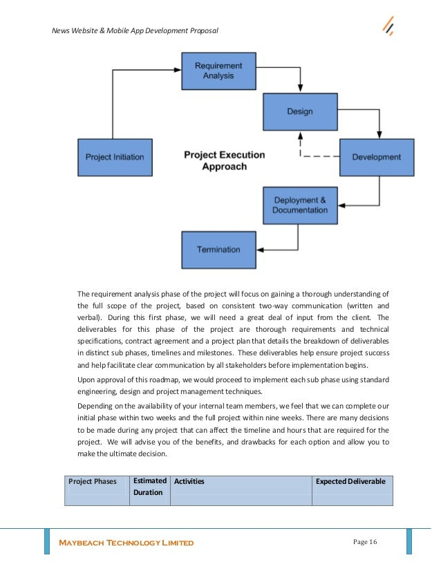 mobile application development proposal document