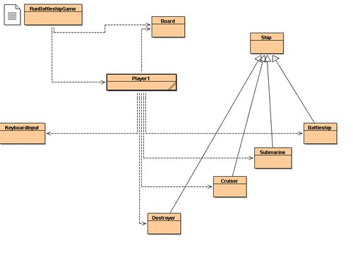 class diagram for game application