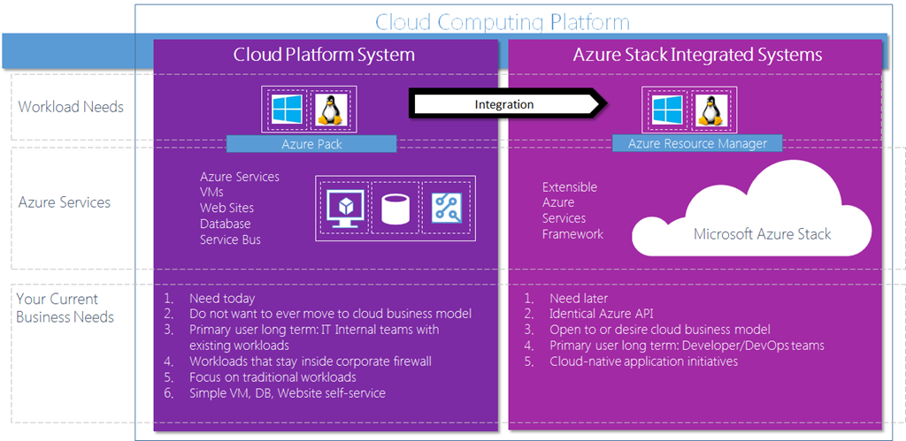 install application and then regedit sccm 2012