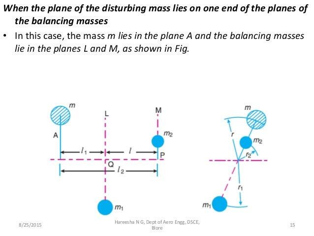 static and dynamic balancing of rotating masses applications