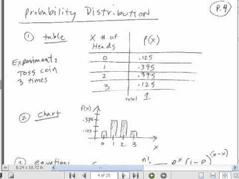 statistics and its application pdf
