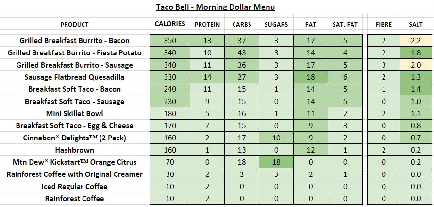 taco bell application pdf 2017