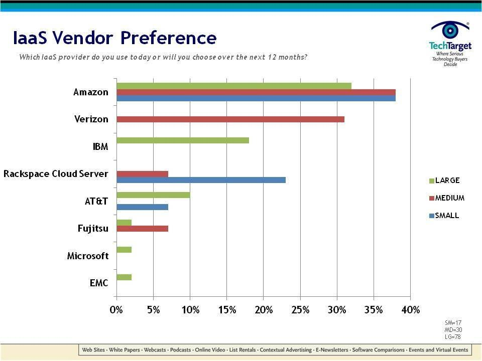 top 3 application virtualization products