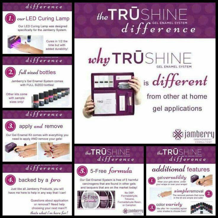 trushine gel order of application